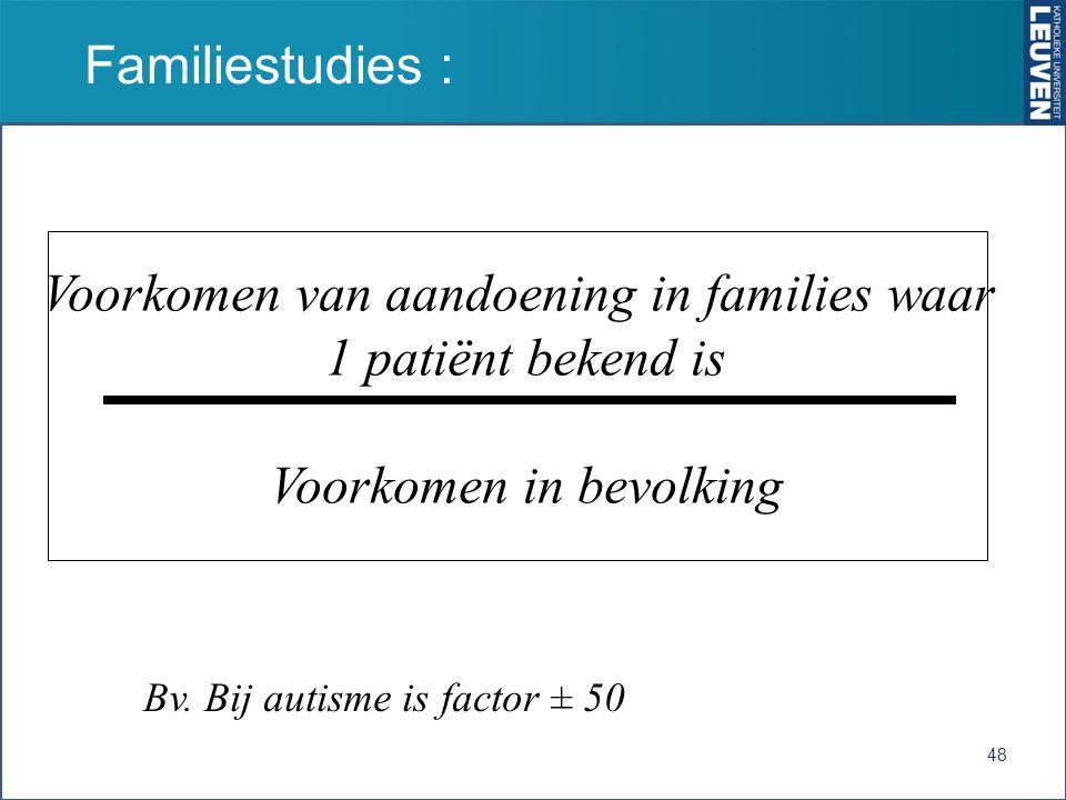 Voorkomen van aandoening in families waar 1 patiënt bekend is