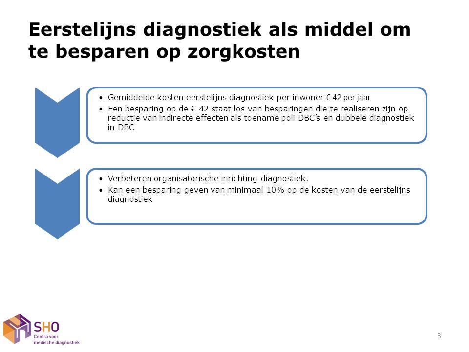 Eerstelijns diagnostiek als middel om te besparen op zorgkosten