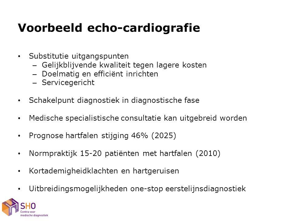 Voorbeeld echo-cardiografie