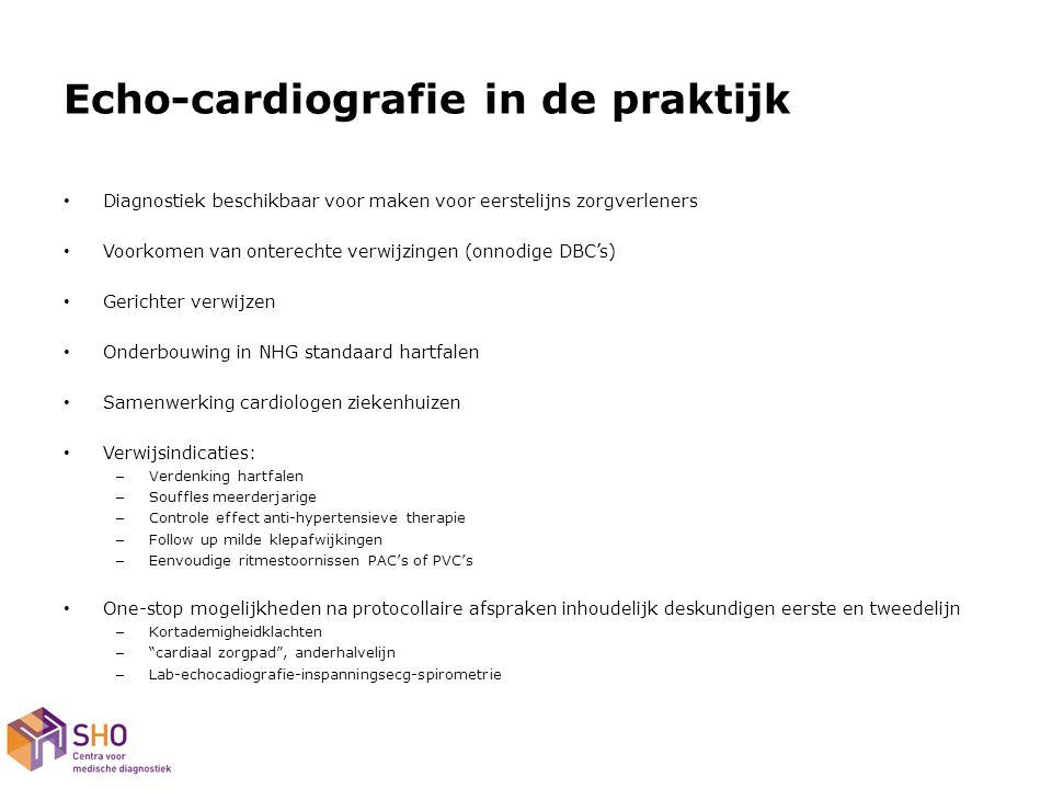 Echo-cardiografie in de praktijk