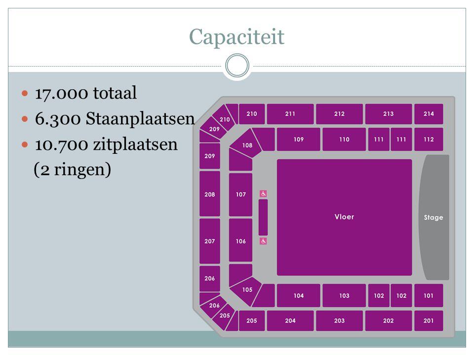 Capaciteit 17.000 totaal 6.300 Staanplaatsen 10.700 zitplaatsen