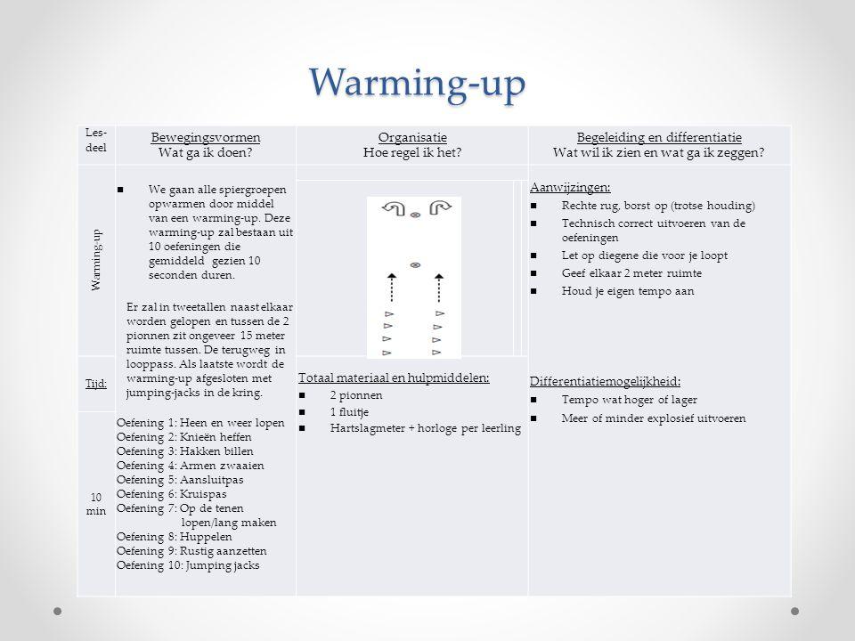 Warming-up Bewegingsvormen Wat ga ik doen Organisatie