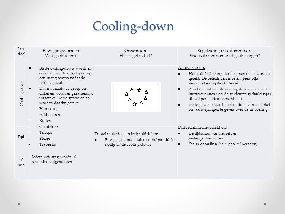 Cooling-down Bewegingsvormen Wat ga ik doen Organisatie