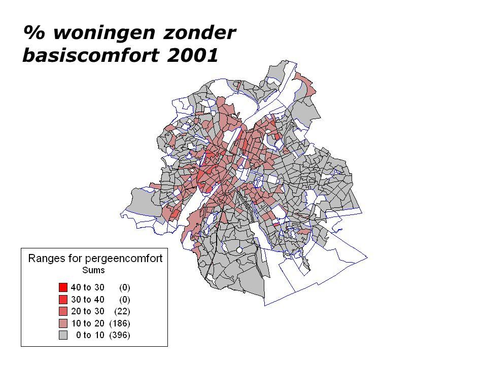 % woningen zonder basiscomfort 2001