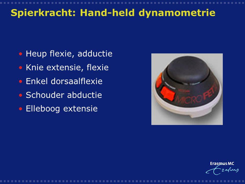 Spierkracht: Hand-held dynamometrie