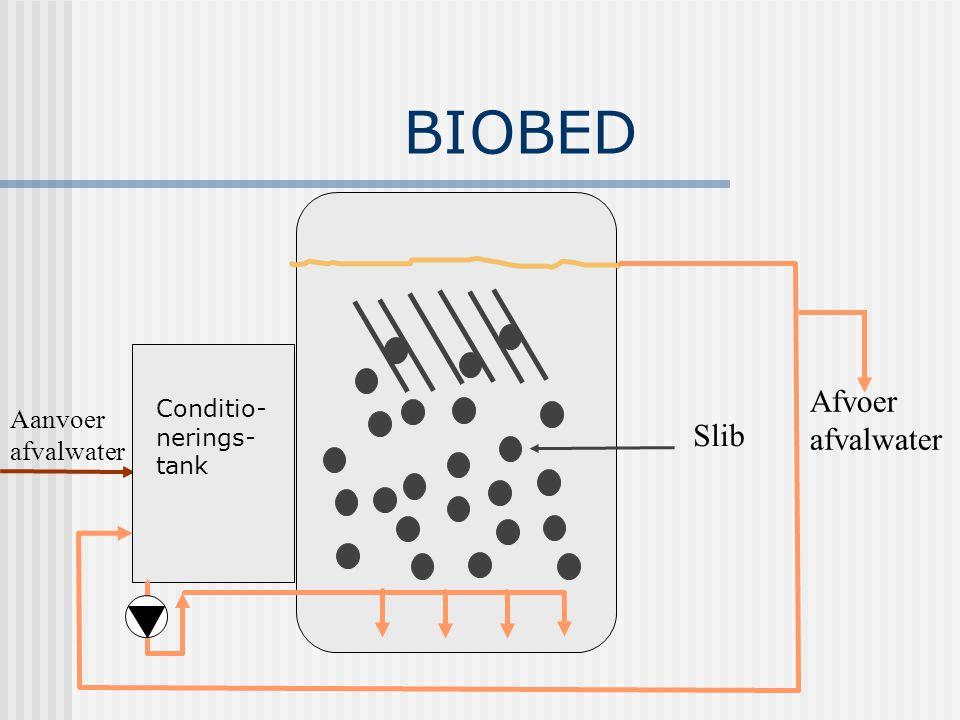 BIOBED Afvoer afvalwater Conditio-nerings-tank Aanvoer afvalwater Slib