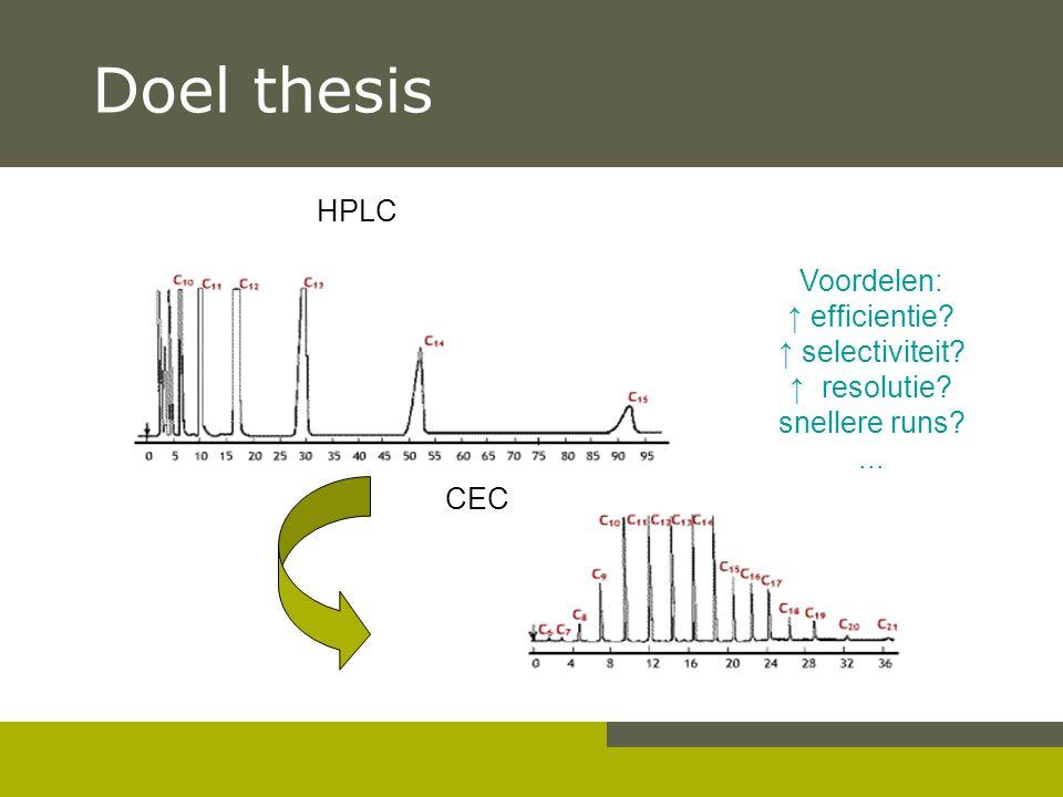 Doel thesis HPLC Voordelen: ↑ efficientie ↑ selectiviteit