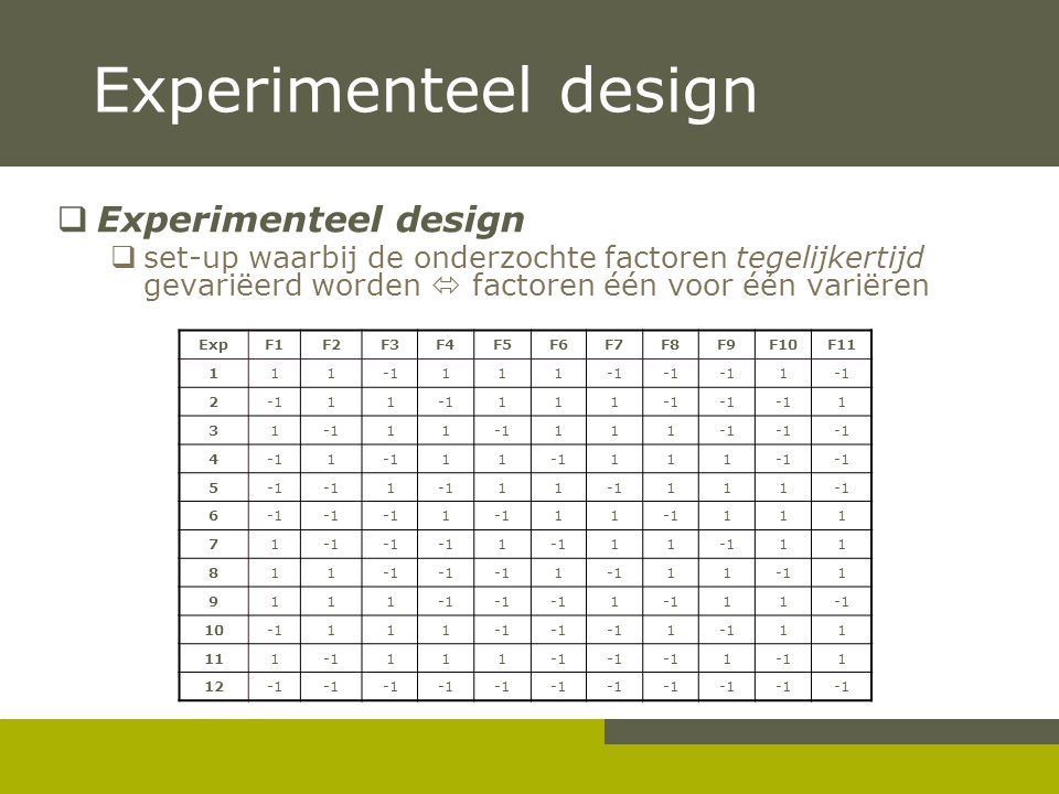 Experimenteel design Experimenteel design