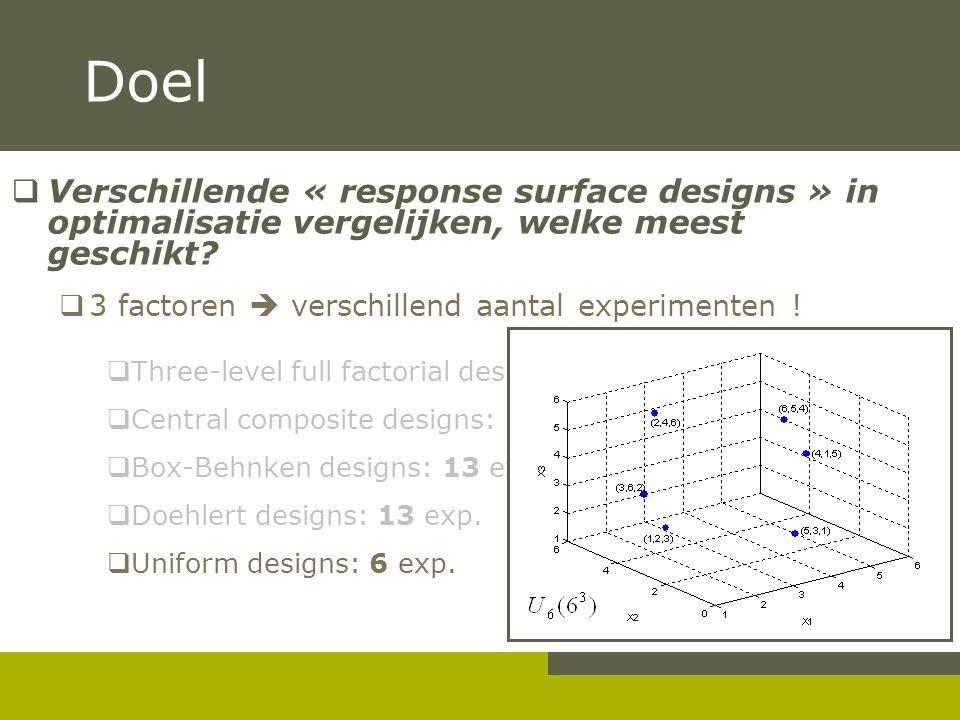 Doel Verschillende « response surface designs » in optimalisatie vergelijken, welke meest geschikt
