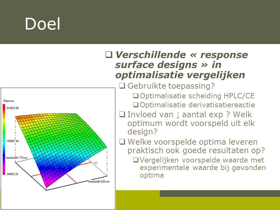 Doel Verschillende « response surface designs » in optimalisatie vergelijken. Gebruikte toepassing