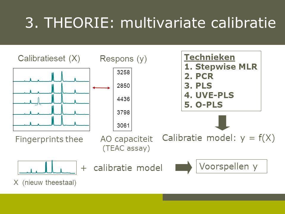 3. THEORIE: multivariate calibratie