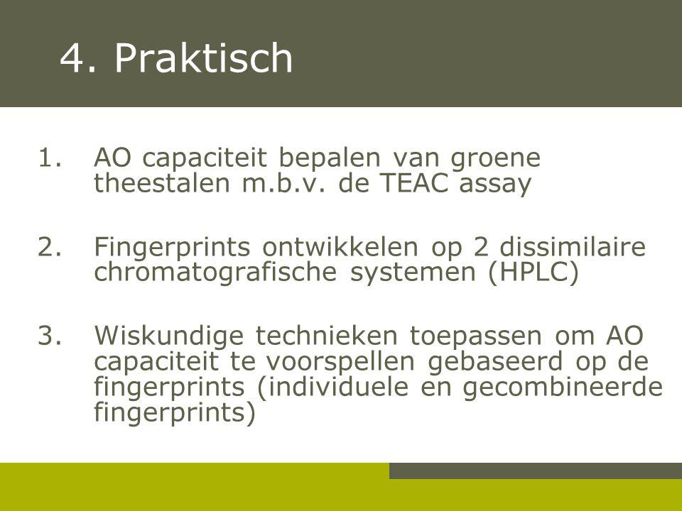4. Praktisch AO capaciteit bepalen van groene theestalen m.b.v. de TEAC assay.