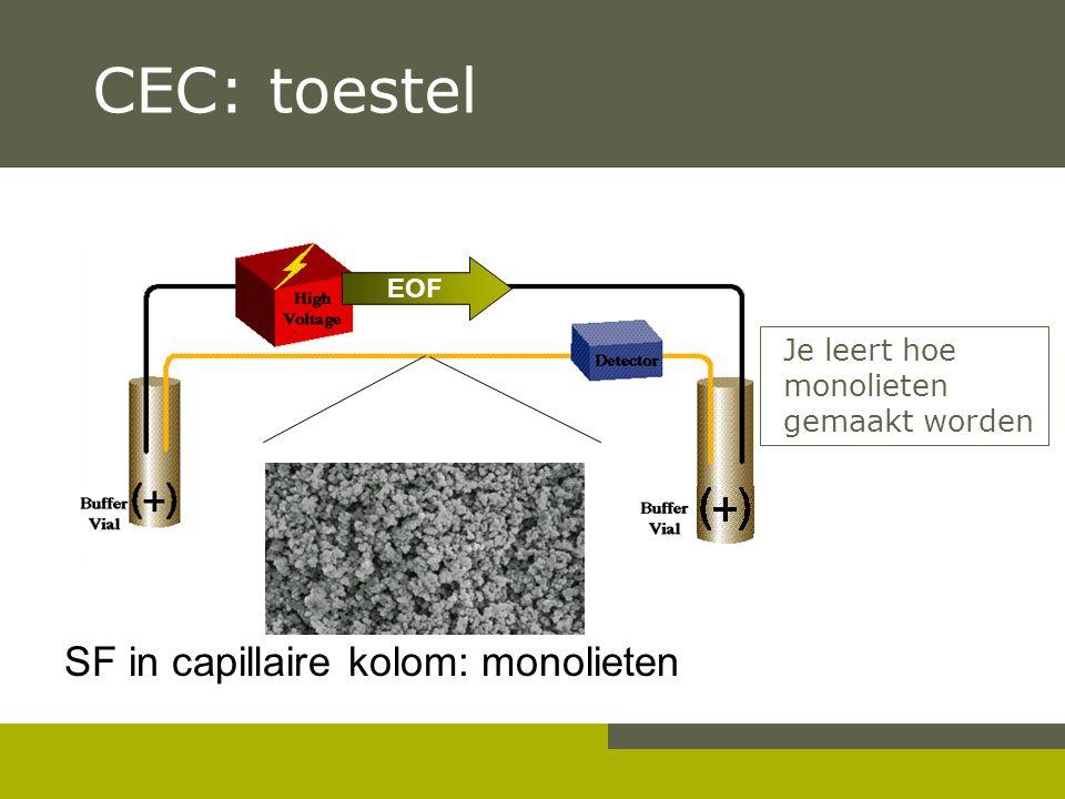 CEC: toestel SF in capillaire kolom: monolieten Je leert hoe