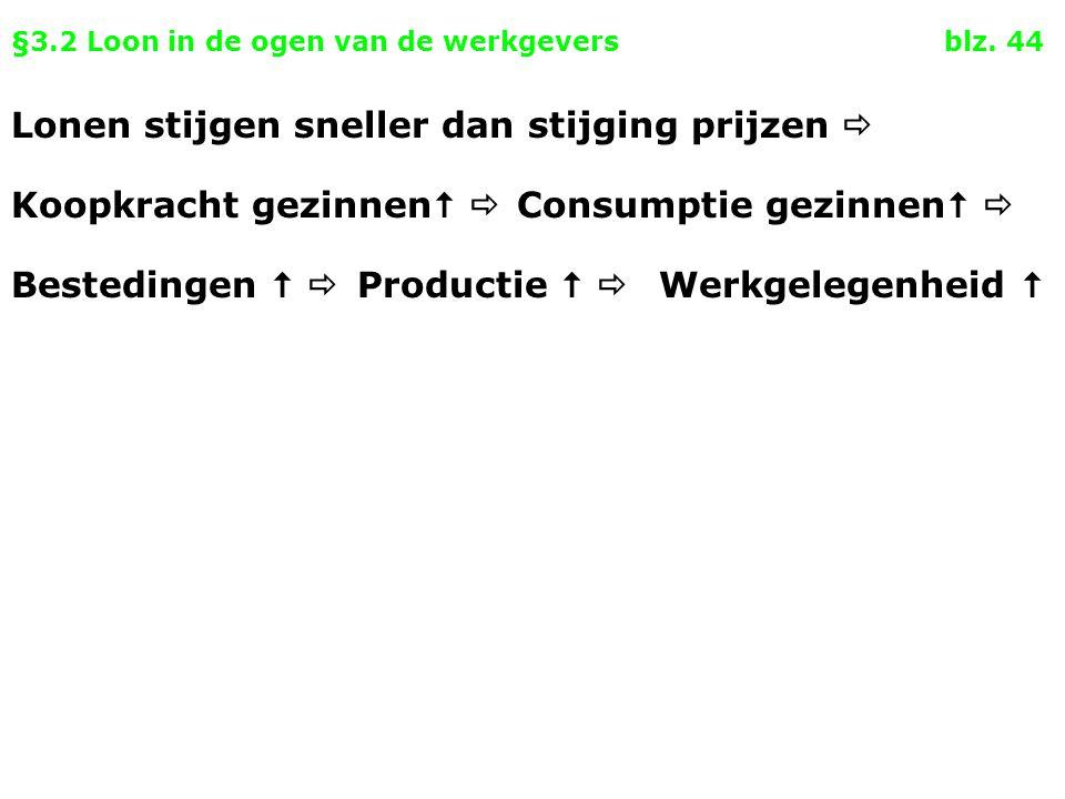§3.2 Loon in de ogen van de werkgevers blz. 44