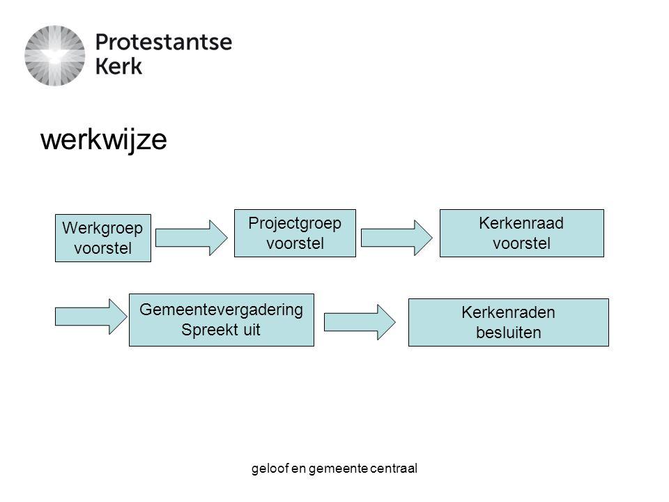 geloof en gemeente centraal