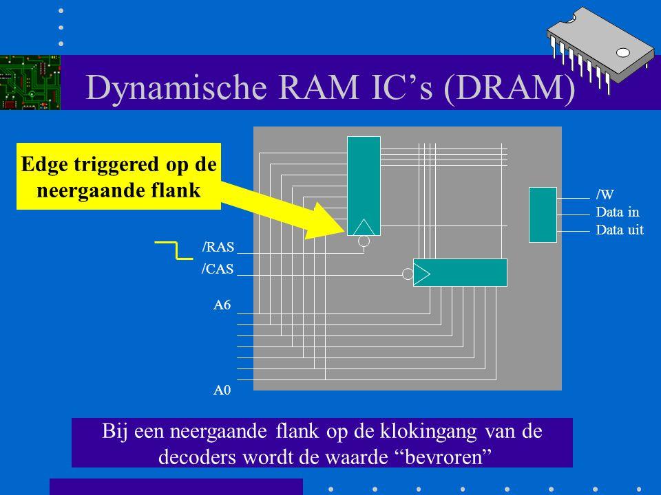 Dynamische RAM IC's (DRAM)