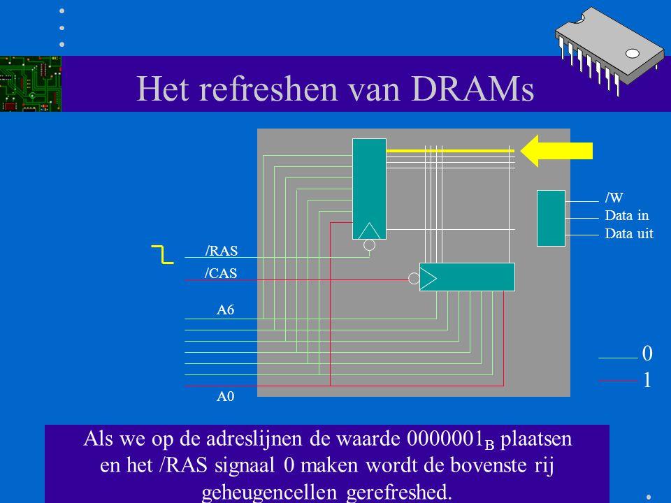 Het refreshen van DRAMs