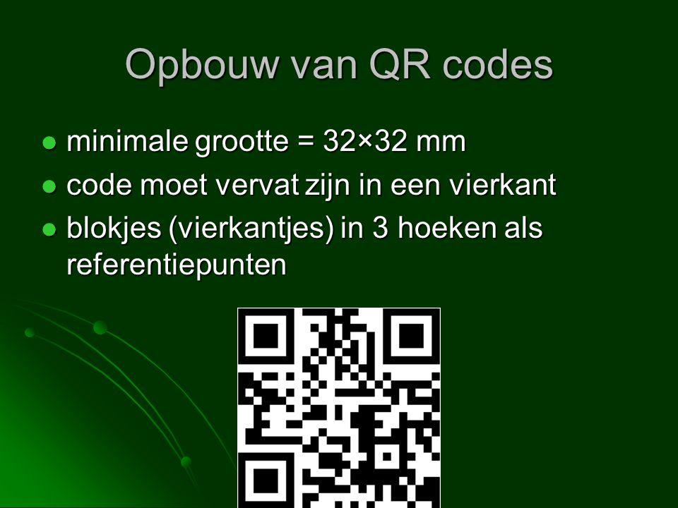 Opbouw van QR codes minimale grootte = 32×32 mm