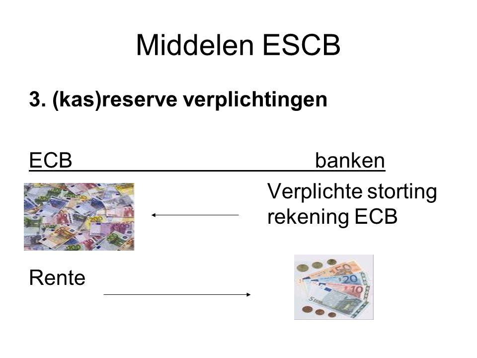 Middelen ESCB 3. (kas)reserve verplichtingen ECB banken