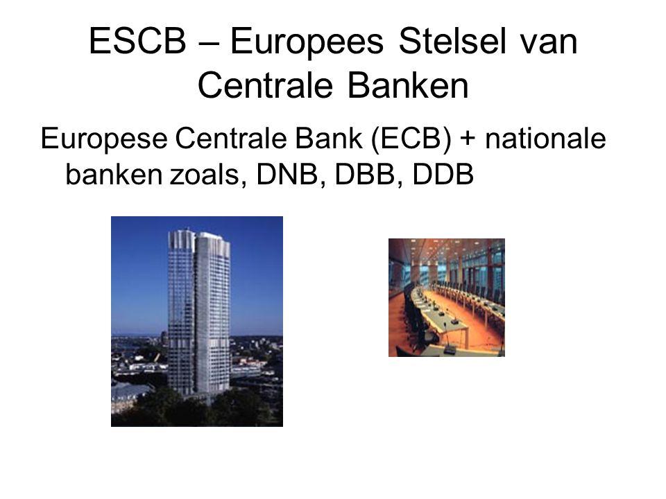 ESCB – Europees Stelsel van Centrale Banken