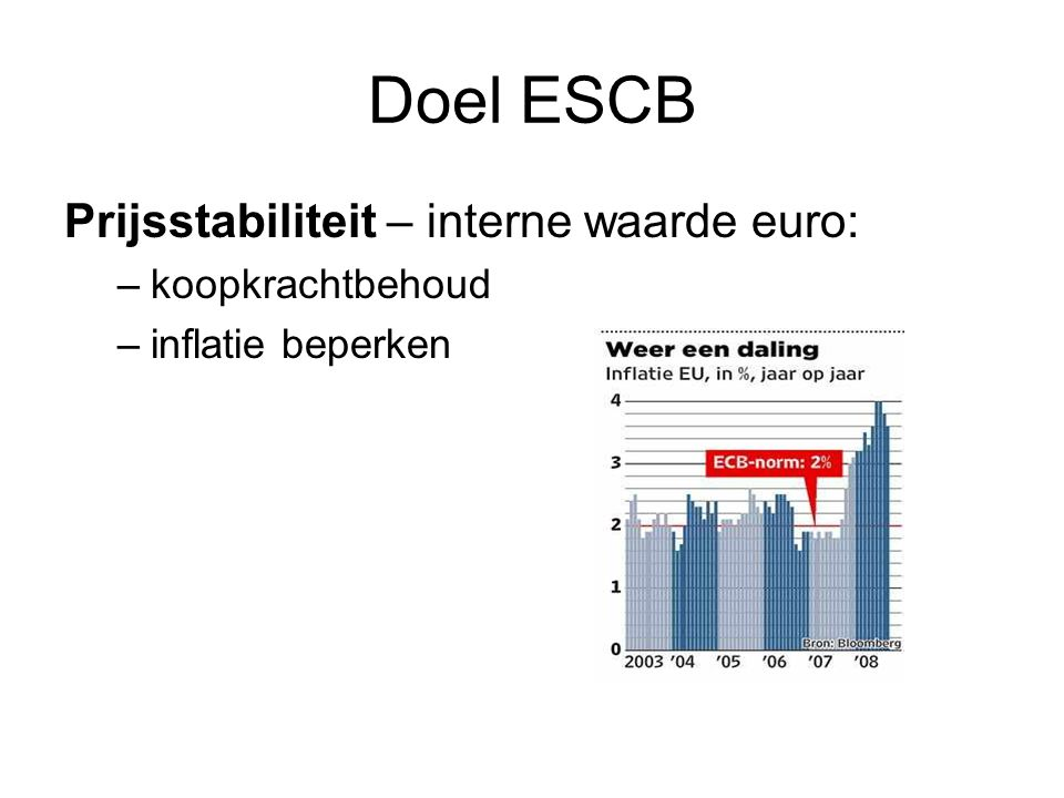 Doel ESCB Prijsstabiliteit – interne waarde euro: koopkrachtbehoud