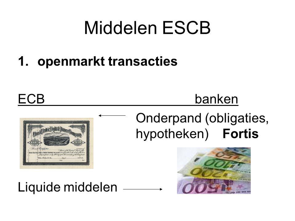 Middelen ESCB openmarkt transacties ECB banken