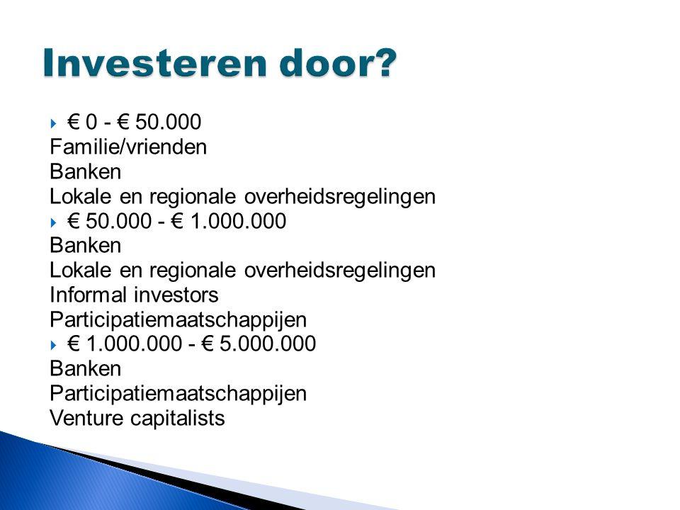 Investeren door € 0 - € 50.000 Familie/vrienden Banken