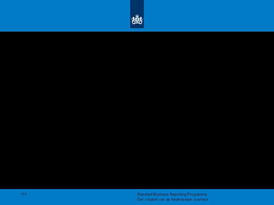 Standard Business Reporting Programma Een initiatief van de Nederlandse overheid