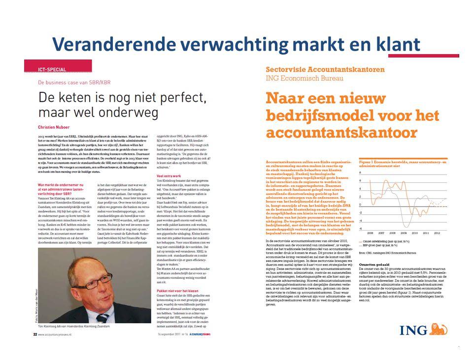 Veranderende verwachting markt en klant