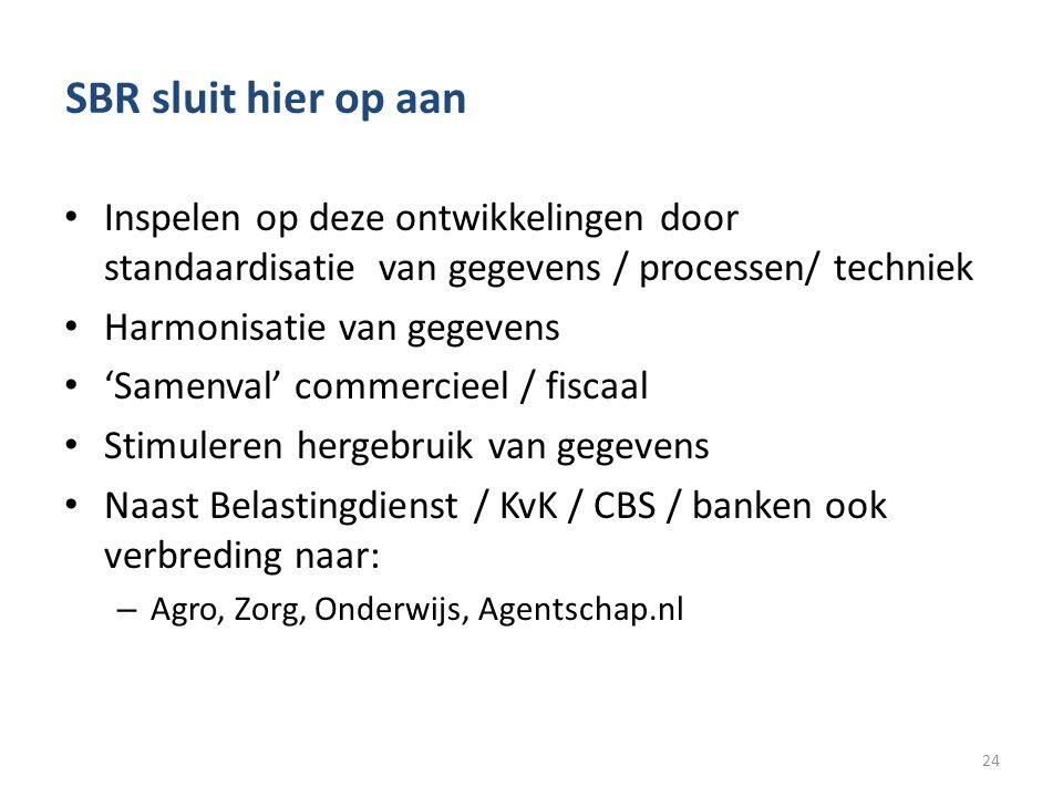 SBR sluit hier op aan Inspelen op deze ontwikkelingen door standaardisatie van gegevens / processen/ techniek.