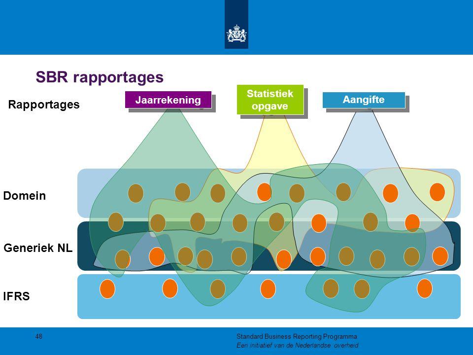 SBR rapportages Rapportages Domein Generiek NL IFRS Statistiek opgave