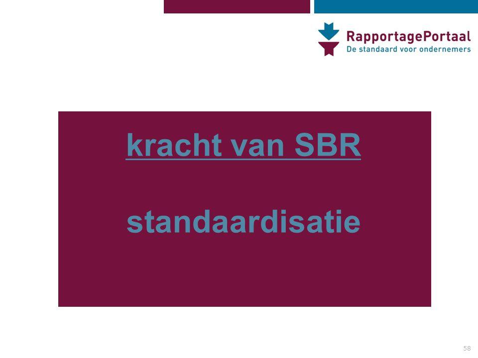 kracht van SBR standaardisatie
