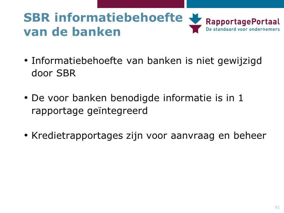 SBR informatiebehoefte van de banken