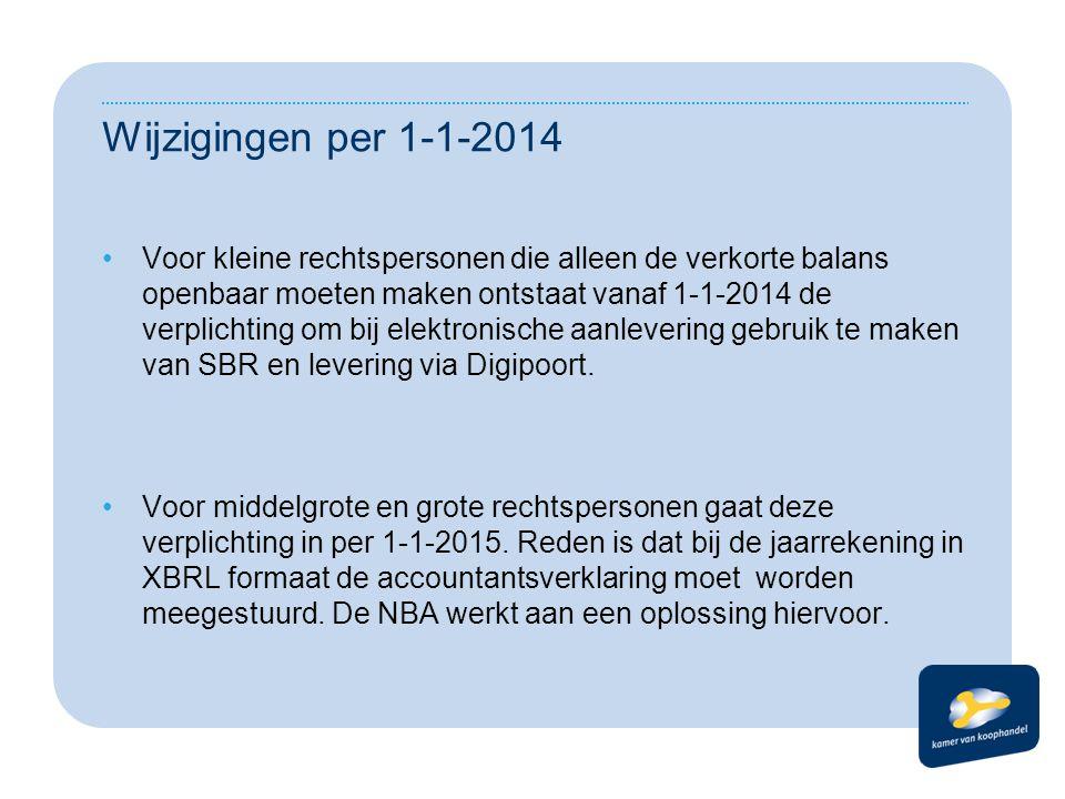 Wijzigingen per 1-1-2014