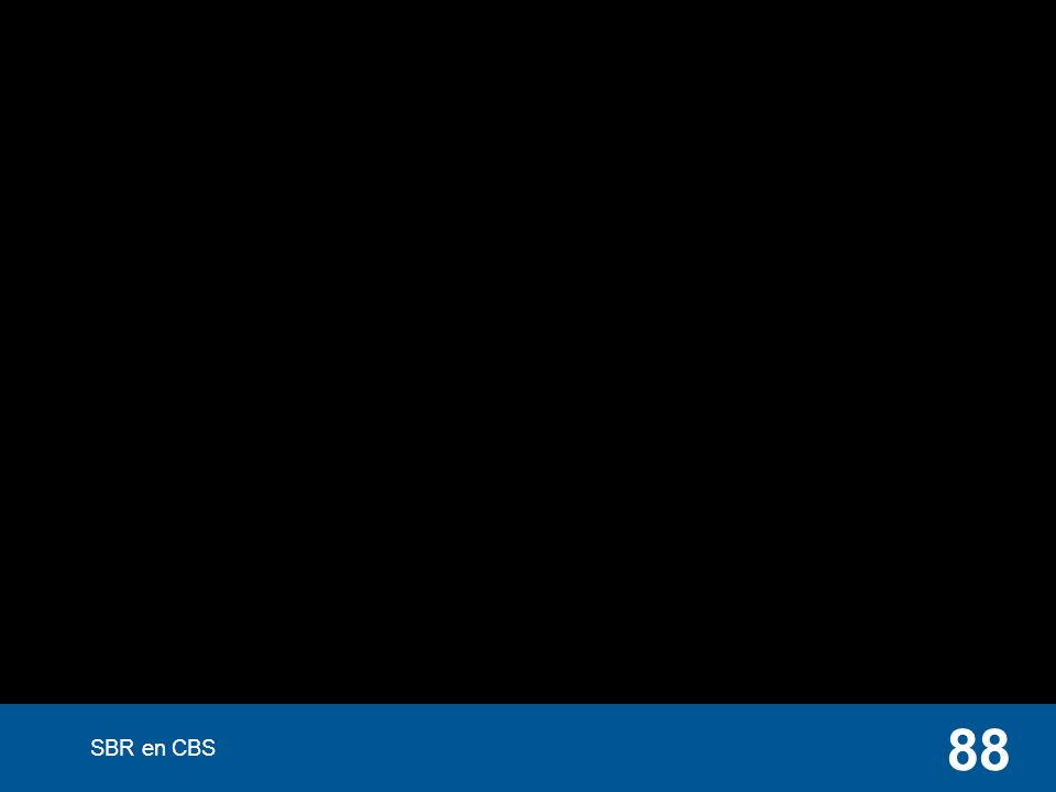 SBR en CBS