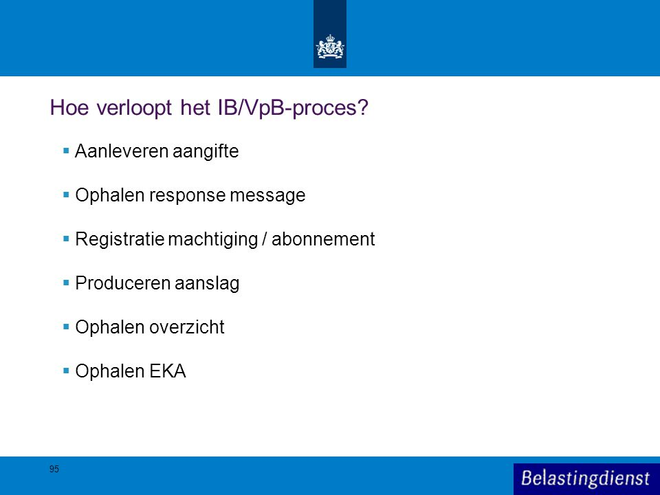 Hoe verloopt het IB/VpB-proces