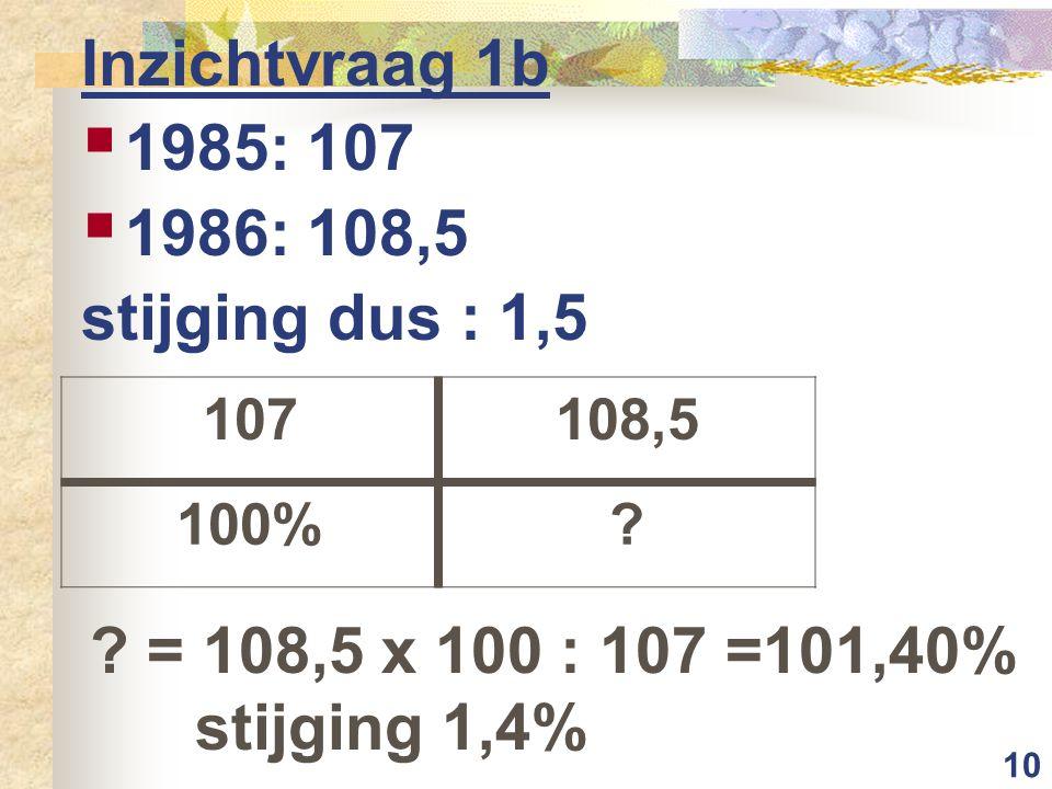 Inzichtvraag 1b 1985: 107 1986: 108,5 stijging dus : 1,5
