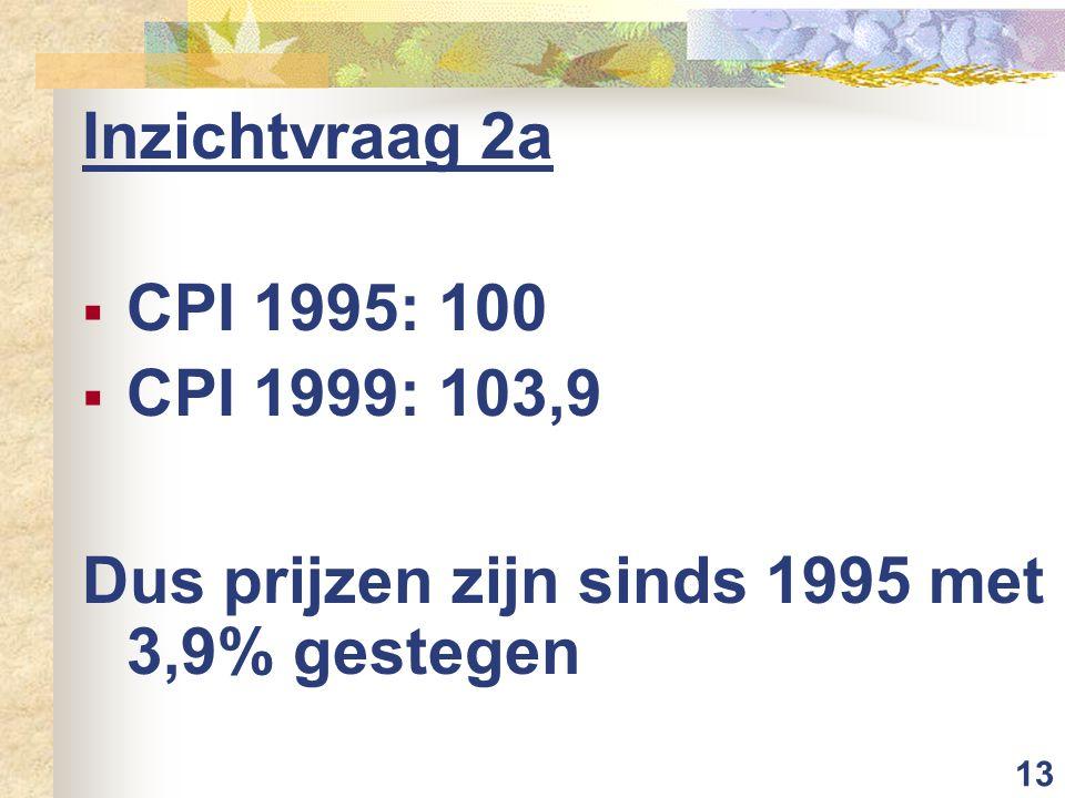 Inzichtvraag 2a CPI 1995: 100 CPI 1999: 103,9 Dus prijzen zijn sinds 1995 met 3,9% gestegen