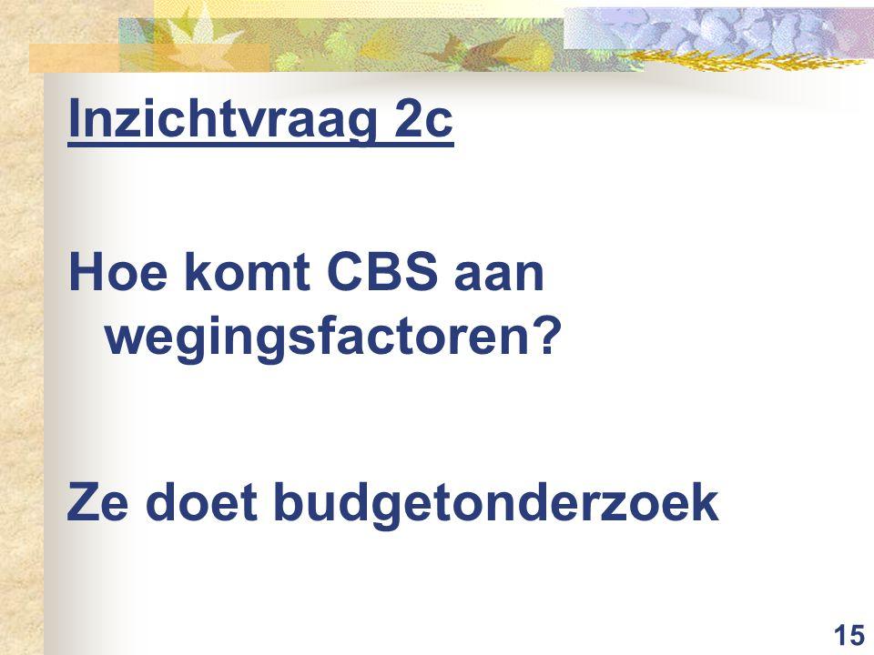 Inzichtvraag 2c Hoe komt CBS aan wegingsfactoren Ze doet budgetonderzoek
