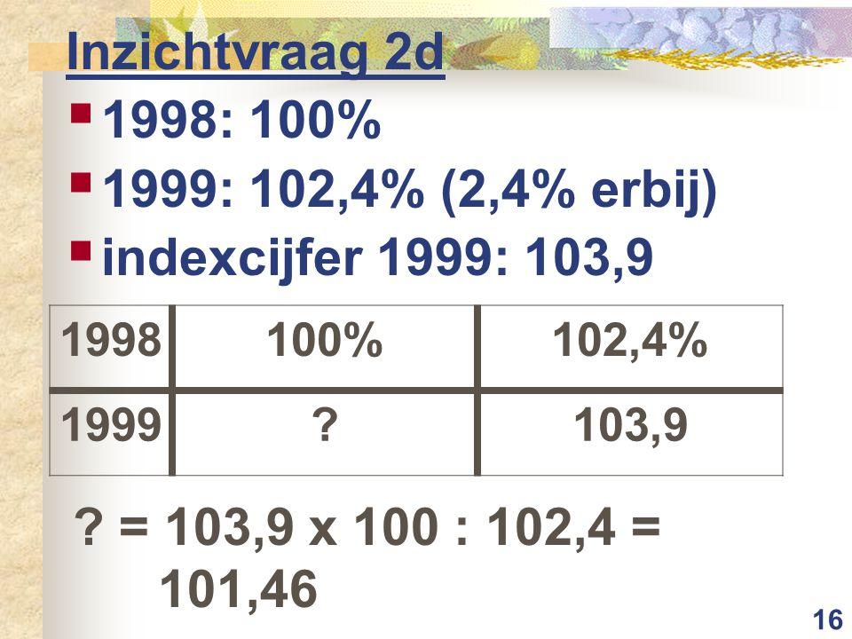 Inzichtvraag 2d 1998: 100% 1999: 102,4% (2,4% erbij)