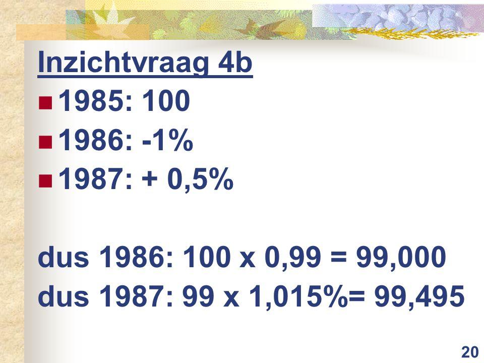 Inzichtvraag 4b 1985: 100. 1986: -1% 1987: + 0,5% dus 1986: 100 x 0,99 = 99,000.