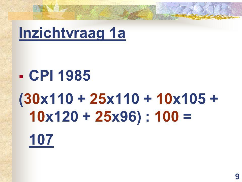 Inzichtvraag 1a CPI 1985 (30x110 + 25x110 + 10x105 + 10x120 + 25x96) : 100 = 107