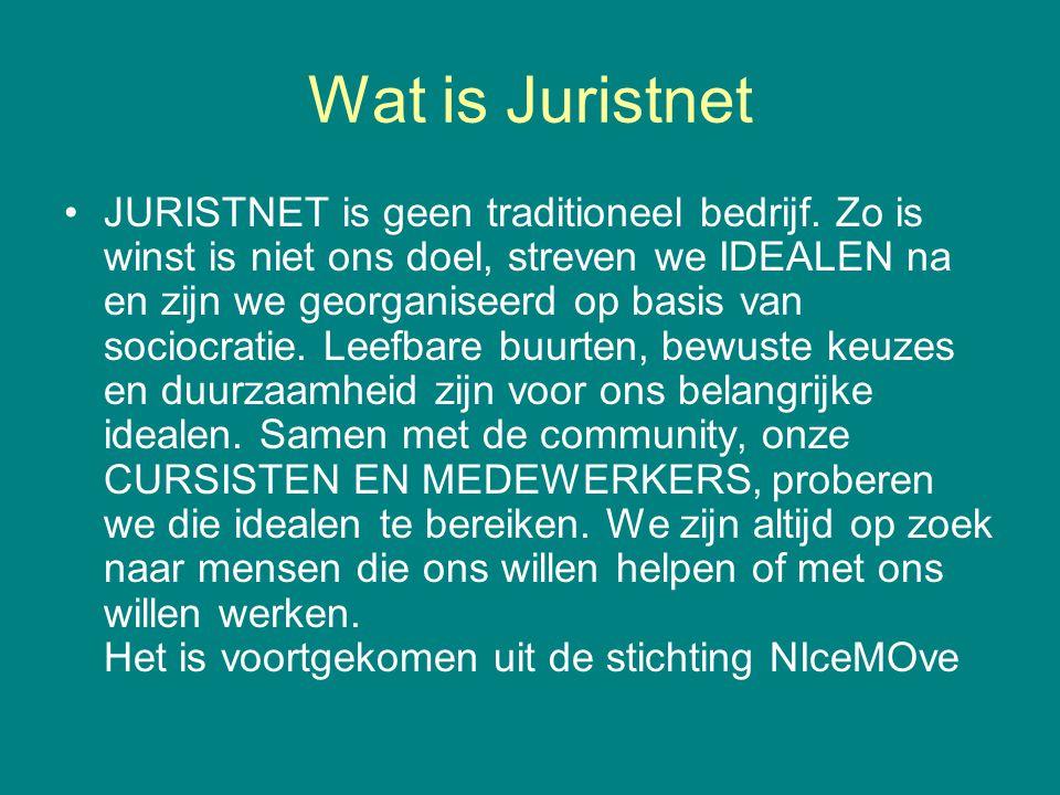 Wat is Juristnet
