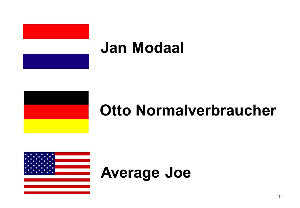 Jan Modaal Otto Normalverbraucher Average Joe