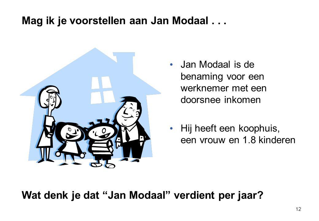 Mag ik je voorstellen aan Jan Modaal . . .