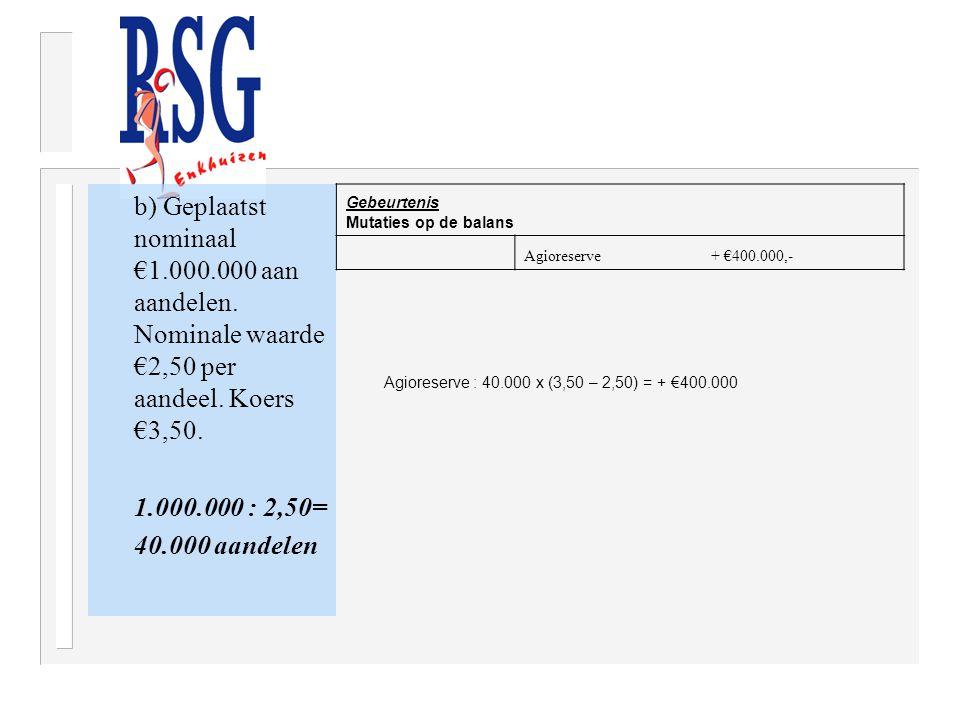 b) Geplaatst nominaal €1. 000. 000 aan aandelen