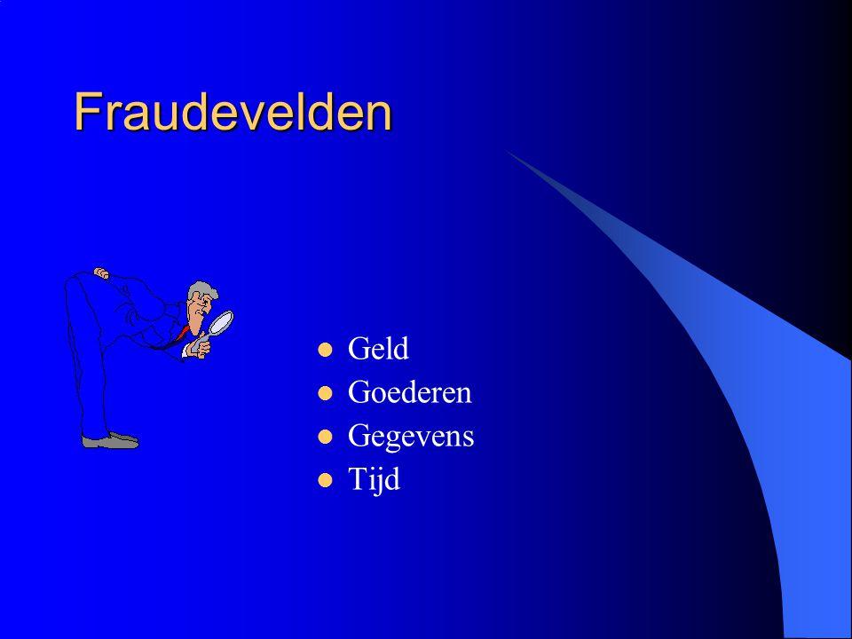 Fraudevelden Geld Goederen Gegevens Tijd