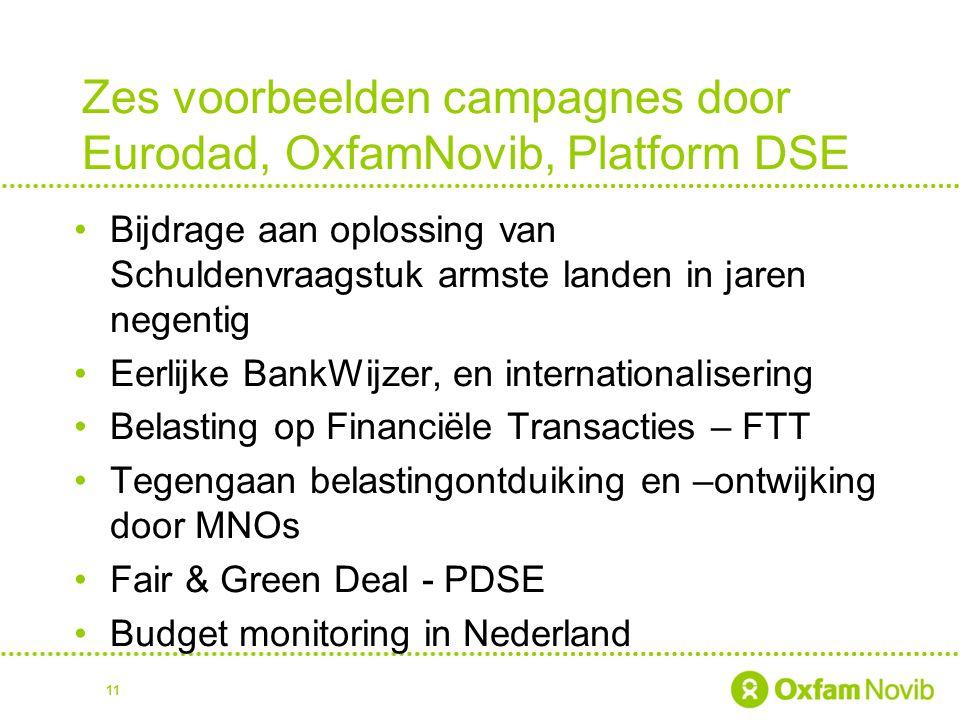 Zes voorbeelden campagnes door Eurodad, OxfamNovib, Platform DSE