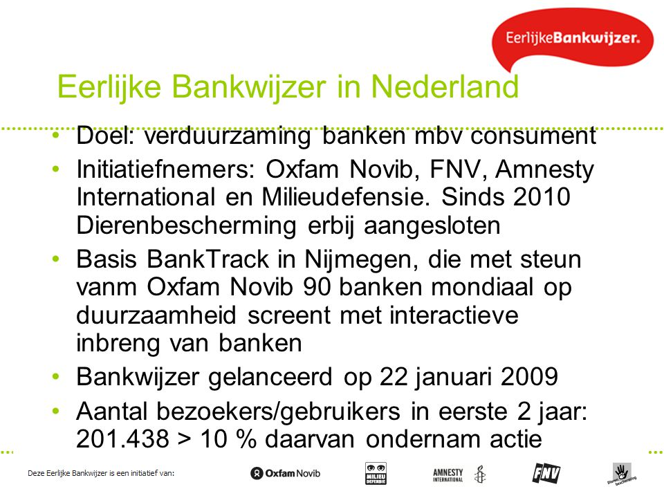 Eerlijke Bankwijzer in Nederland