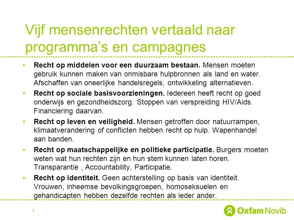 Vijf mensenrechten vertaald naar programma's en campagnes
